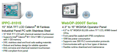 ip66-applications-exigeantes