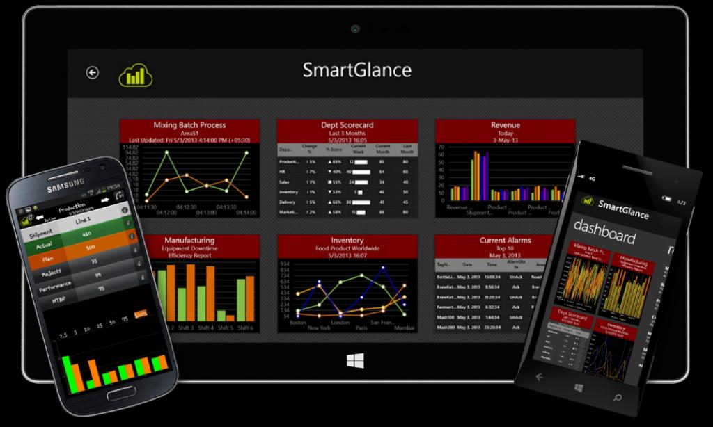 Wonderware SmartGlance et Mobile Reporting : n'importe où, n'importe quand et avec n'importe quel terminal !