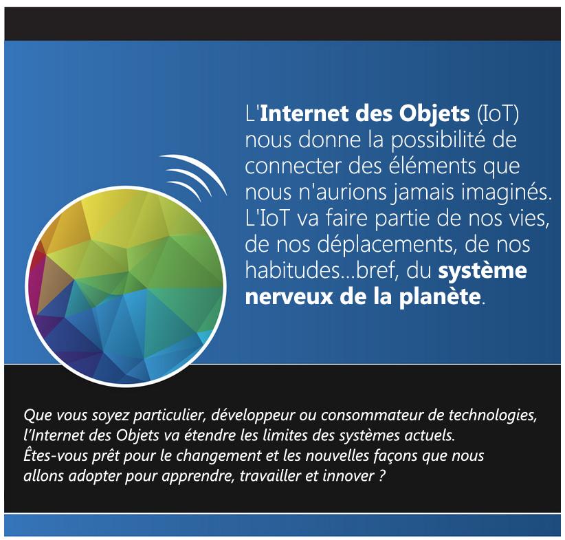 M2M et Internet des Objets