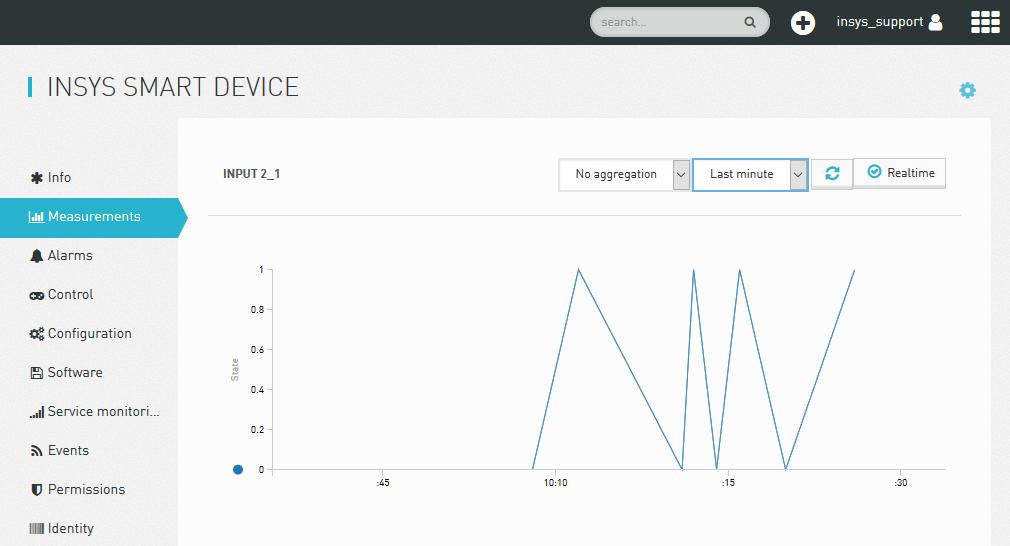 Etendre les possibilités des routeurs industriels avec INSYS Monitoring App