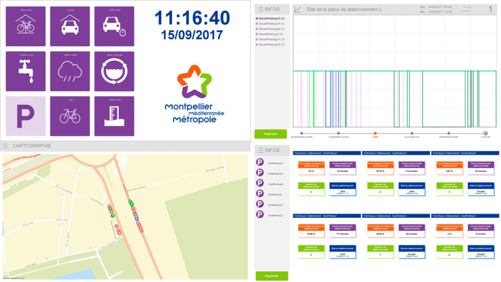 Montpellier Smart Parking Dashboard