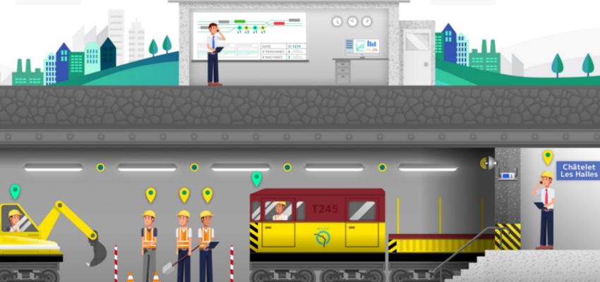 Wyres Géolocalisation IoT RATP