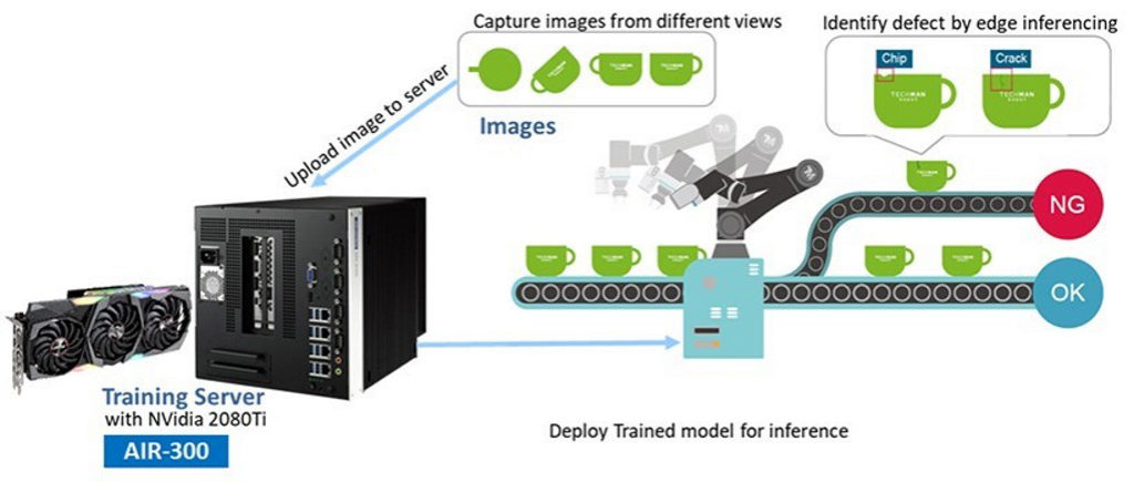 AI-inference-edge-computing-air-300
