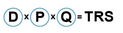 calcul-TRS